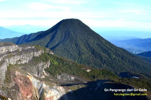 W Gunung Pangrango
